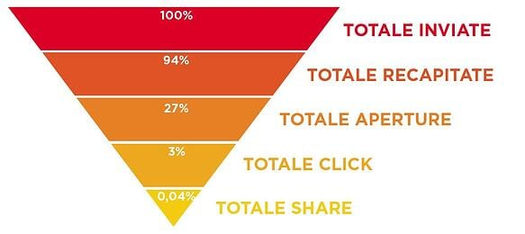 overview_email_marketing_2013