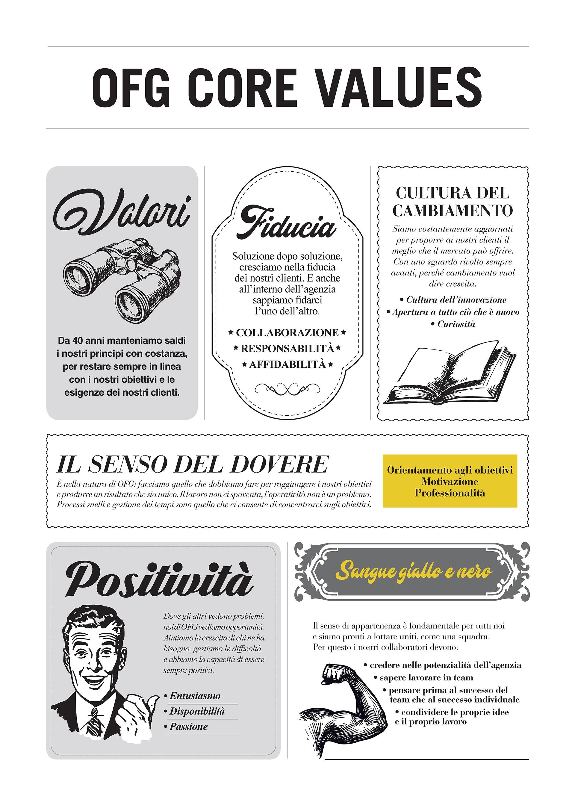 OFG Advertising Agenzia di Comunicazione a Milano Core Values_sito web