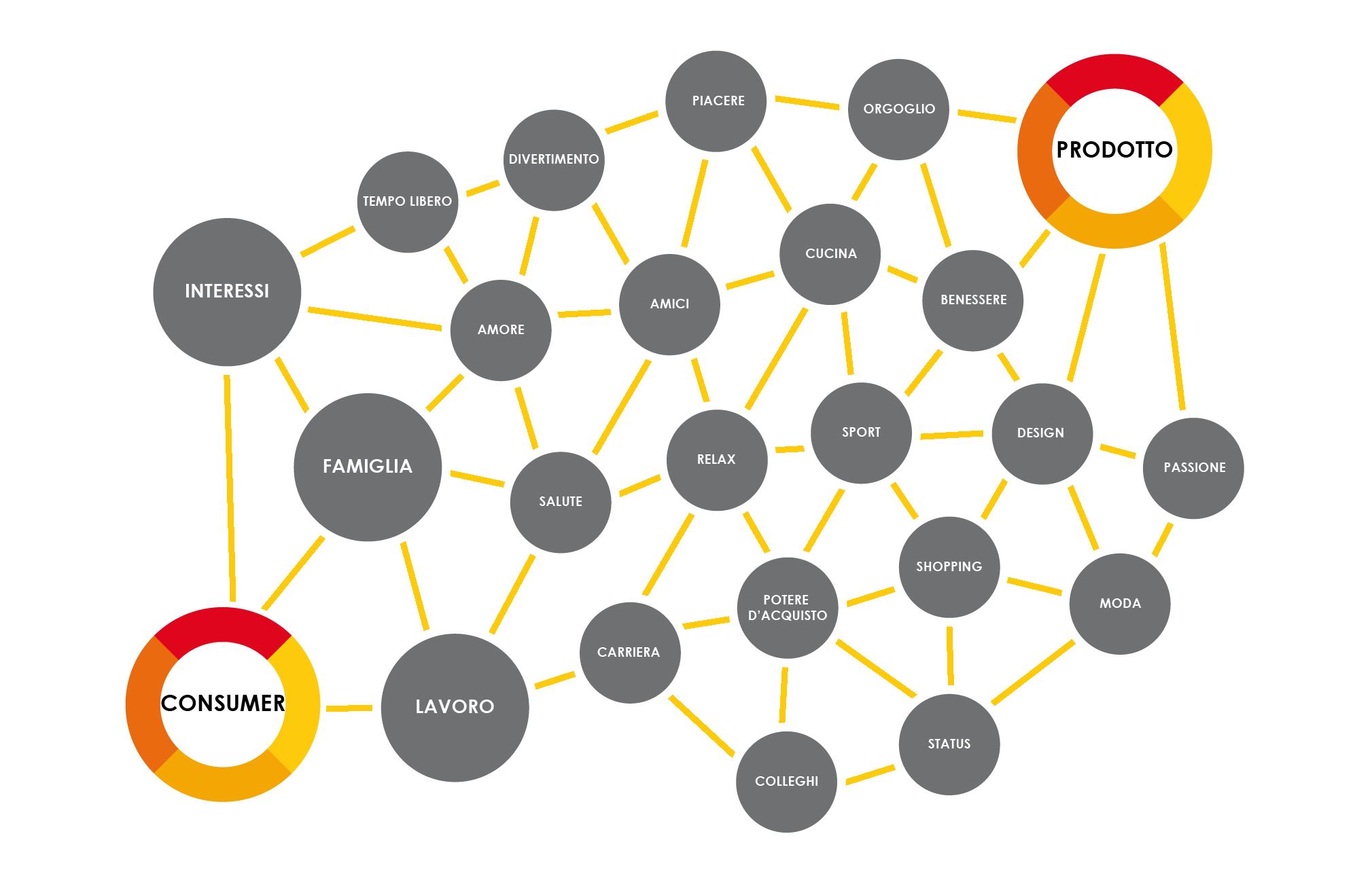 Cosa sono i Big Data: un nuovo approccio alla comunicazione
