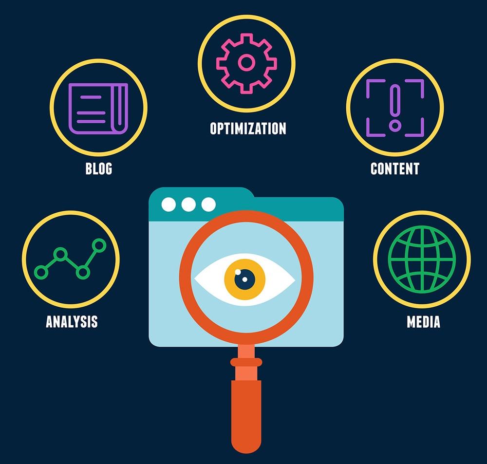 E-commerce: qualche consiglio per dare visibilità al tuo sito