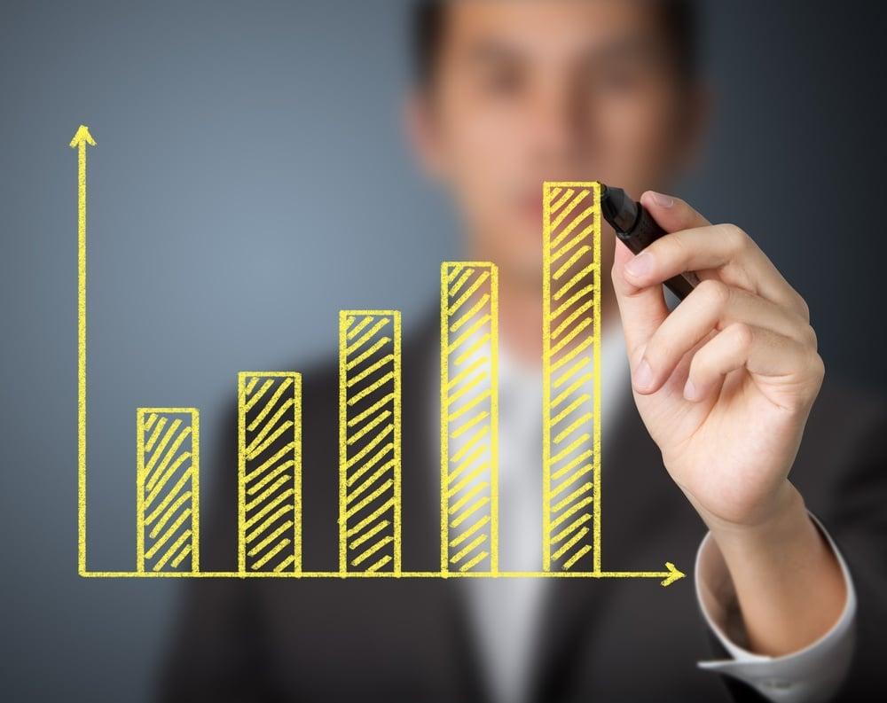 Gestire una pagina Facebook: KPI per misurare le performance.