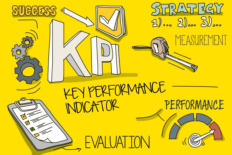 Misurare l'efficacia di una campagna pubblicitaria: 4 KPI per il retail
