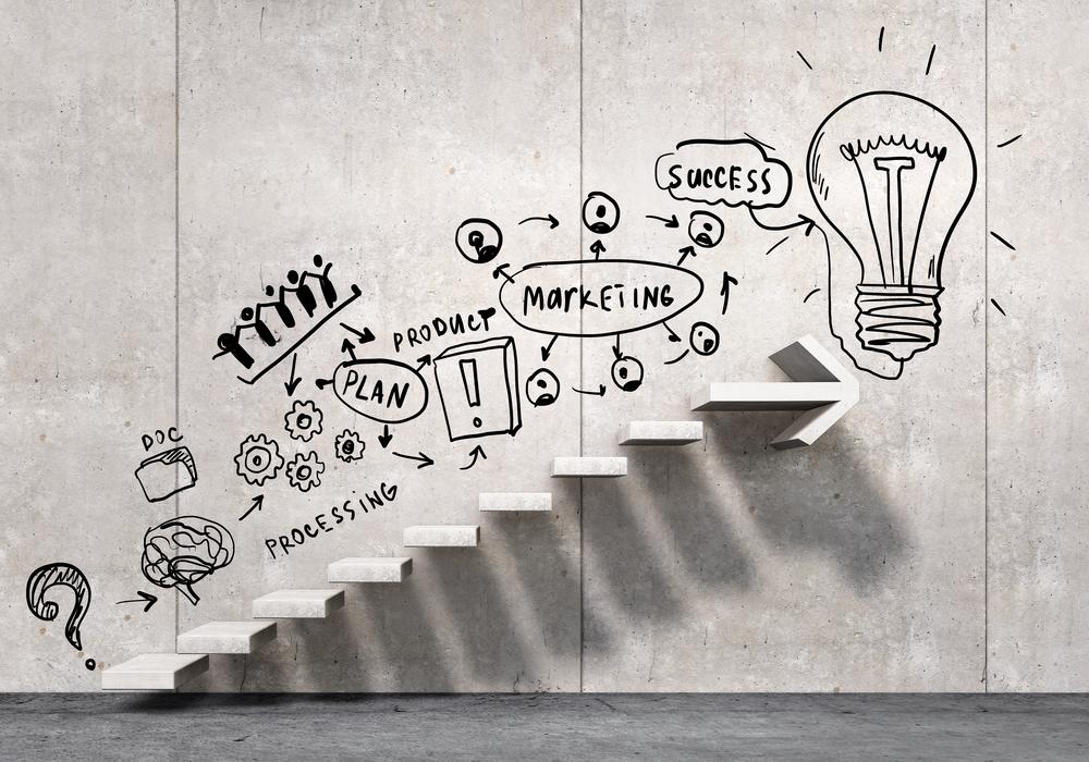 Inbound Marketing e Inbound Sales: differenze ed esempi pratici