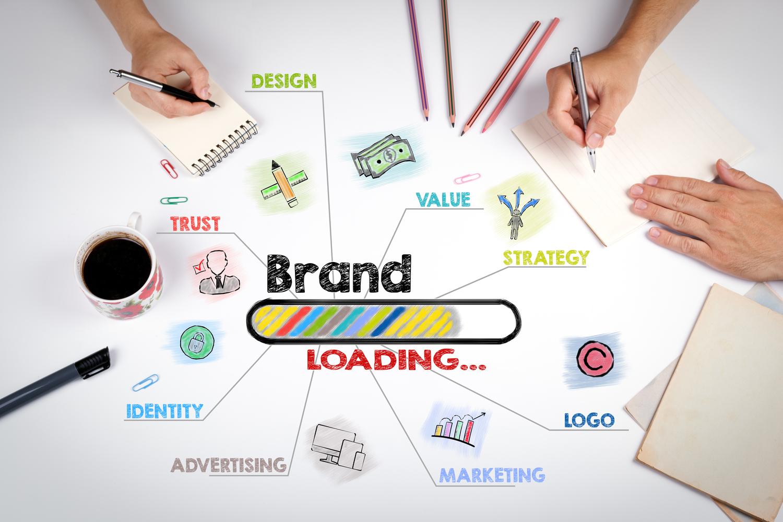 brand-naming-qual-è-il-metodo-migliore-per-scegliere-il-nome-di-una-nuova-azienda-1